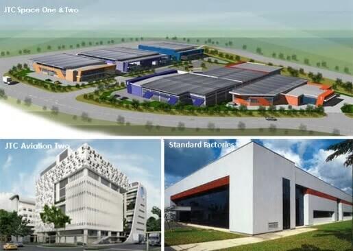 nanyang technological university facilities management green mark maintenance works SMM