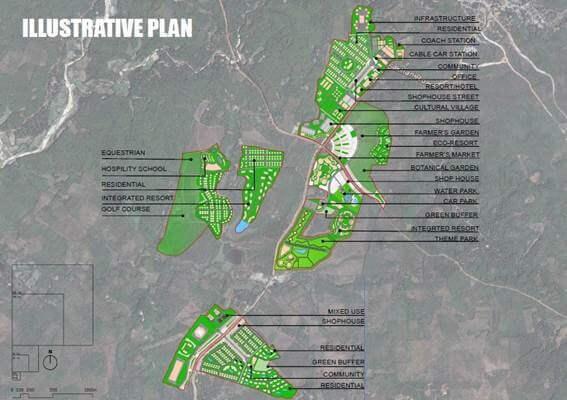 master planning Mon State Myanmar